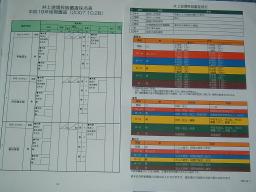 審査採点表と審査課題